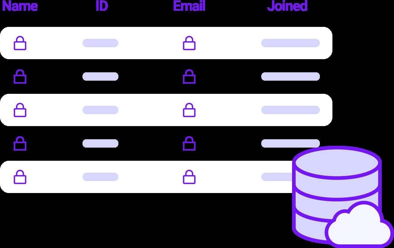 https://revoke.com/wp-content/uploads/2019/11/why-revoke-data-protection-3.png